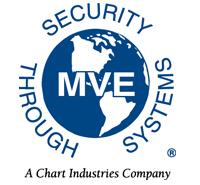 MVE Chart