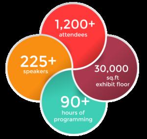 infographicwscsstats